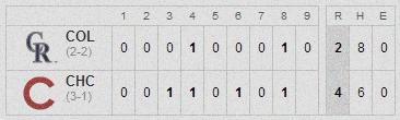 Cubs-Rockies Line Score 2-26-13