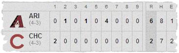 Cubs-Dbacks Line Score 3-1-13