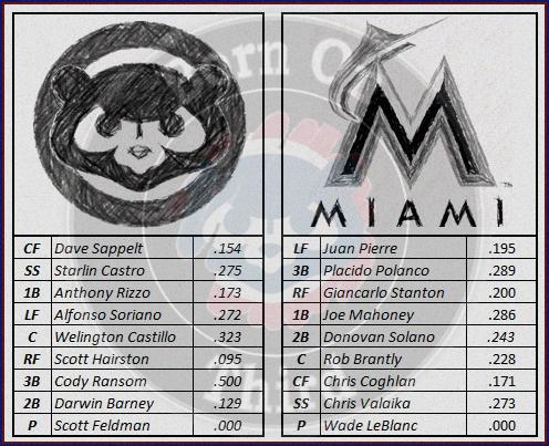 April 26 lineups