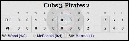 April 4 line score