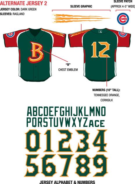 Boise Hawks 2