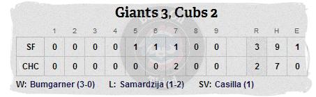 Cubs 4-13 line