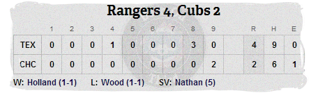 Cubs 4-16 line