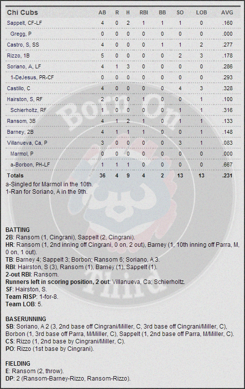 Cubs 4-23 box 1