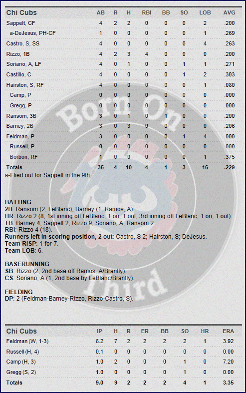 Cubs 4-26 box