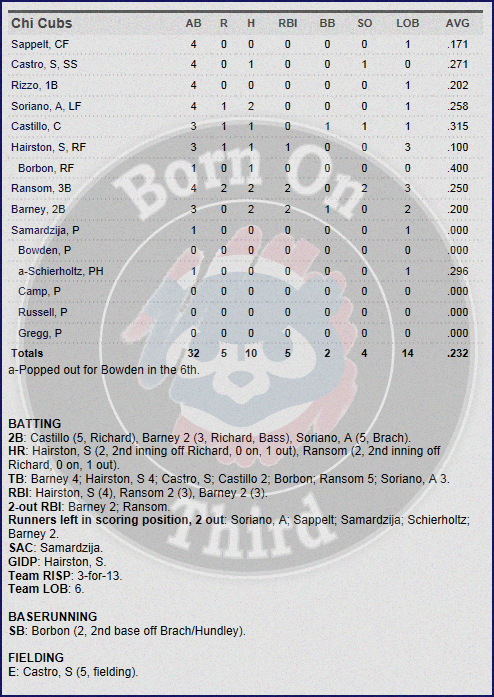 Cubs 4-29 box