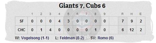 Cubs April 11 line