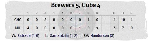 Cubs April 19 line