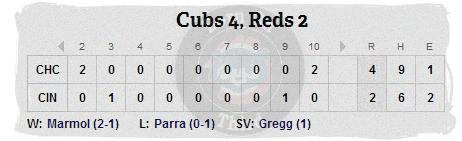 Cubs April 23 line