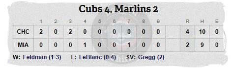 Cubs April 26 line