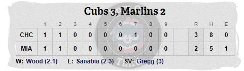 Cubs april 27 line