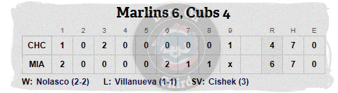 Cubs April 28 Line
