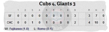 Cubs line 4-12