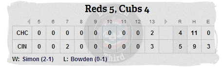 Cubs Line 4-22