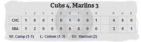 Cubs Line 4-25