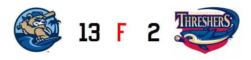 Daytona 4-17 line