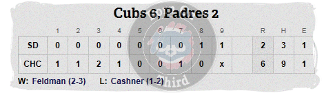 Cubs 5-1 line