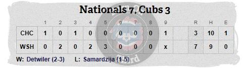 Cubs 5-10 line