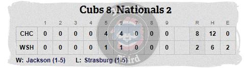 Cubs 5-11 line