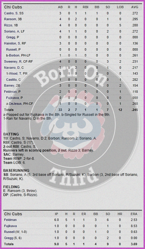 Cubs 5-12 box