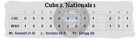 Cubs 5-12 line