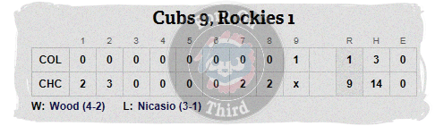 Cubs 5-13 line