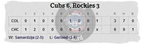 Cubs 5-15 line