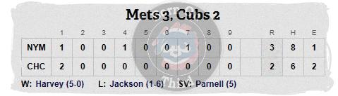 Cubs 5-17 line