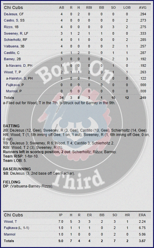 Cubs 5-19 box