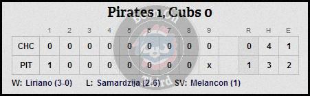 Cubs 5-22 line