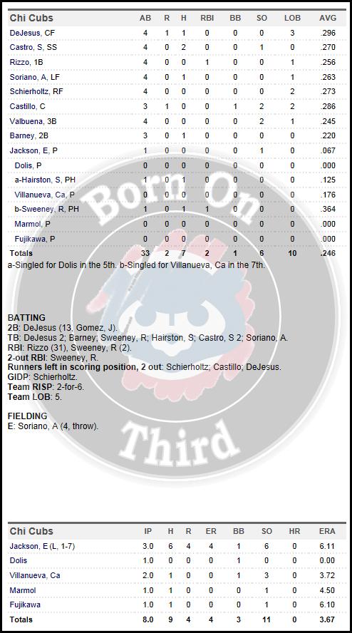 Cubs 5-23 box