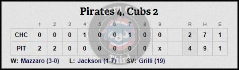 Cubs 5-23 line