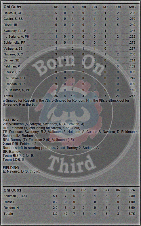 Cubs 5-24 box