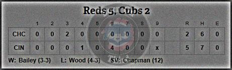 Cubs 5-25 line