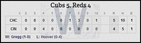 Cubs 5-26 line