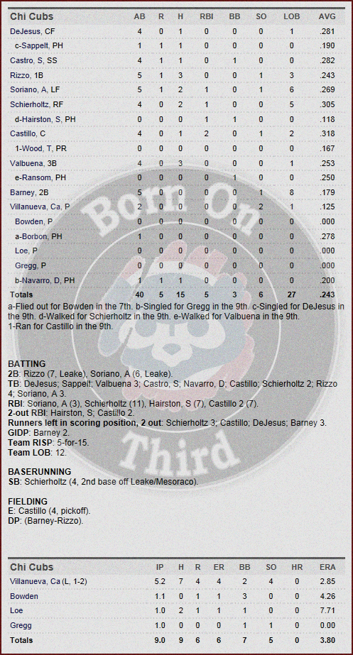 Cubs 5-3 box