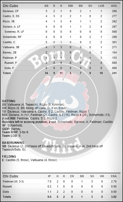 Cubs 5-6 box