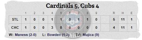 Cubs 5-8 line