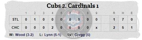Cubs line 5-7
