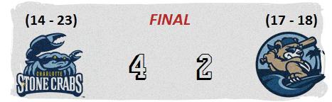 Daytona 5-14 line
