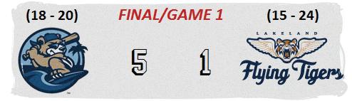 Daytona 5-17 line game 1