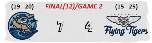 Daytona 5-17 line game 2