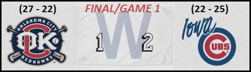 Iowa 5-26 line game 1
