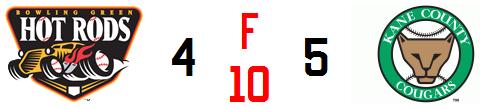 Kane County 5-1 line