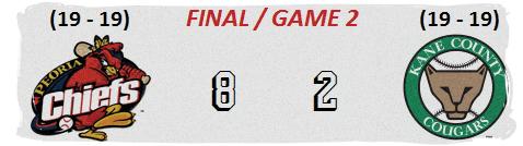 Kane County 5-16 line game 2