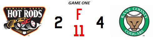 Kane County 5-3 line