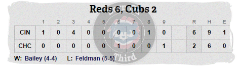 Cubs 6-10 linbe