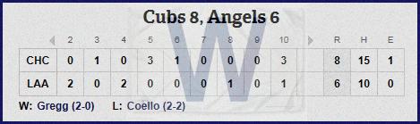 Cubs 6-5 line