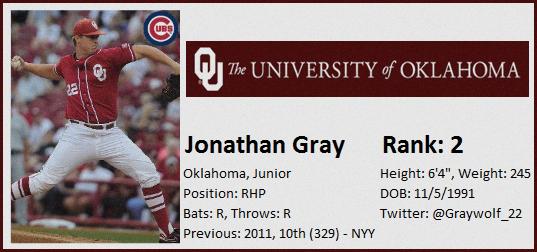 Gray Draft