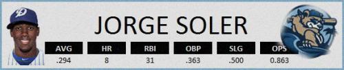 Soler All Star